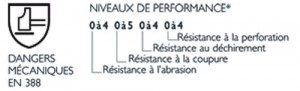 Classification EN 388 Niveau de performance des gants de protection
